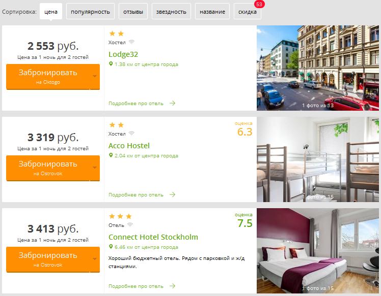 stockholm-hotels