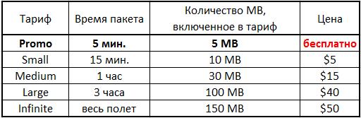aeroflot-internet
